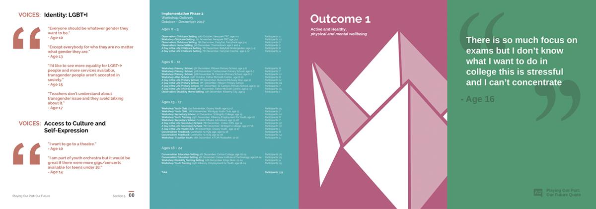 WB-portfolio-design-fortune-teller-report2